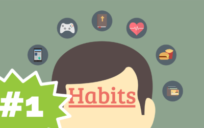 What Are Your Habits? (Kids)