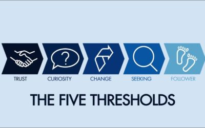 The Five Thresholds of Faith (Series)