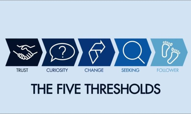 The Five Thresholds of Faith Intro
