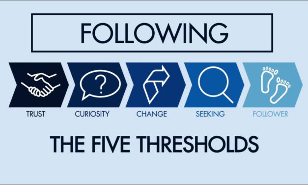 The Fifth Threshold: Following | The Five Thresholds #6