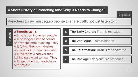Eine kurze Geschichte des Predigens (und warum es sich ändern muss)