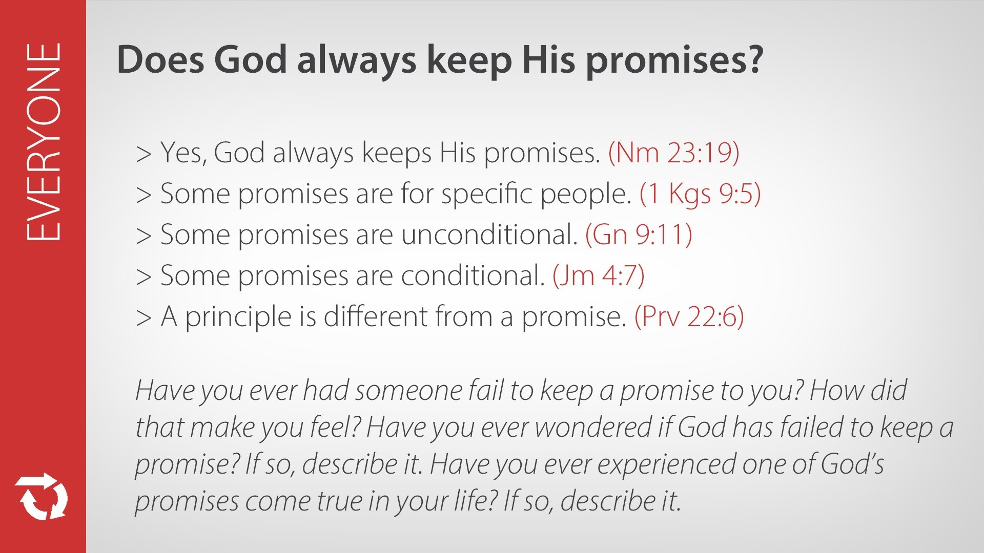 Does God Always Keep His Promises?