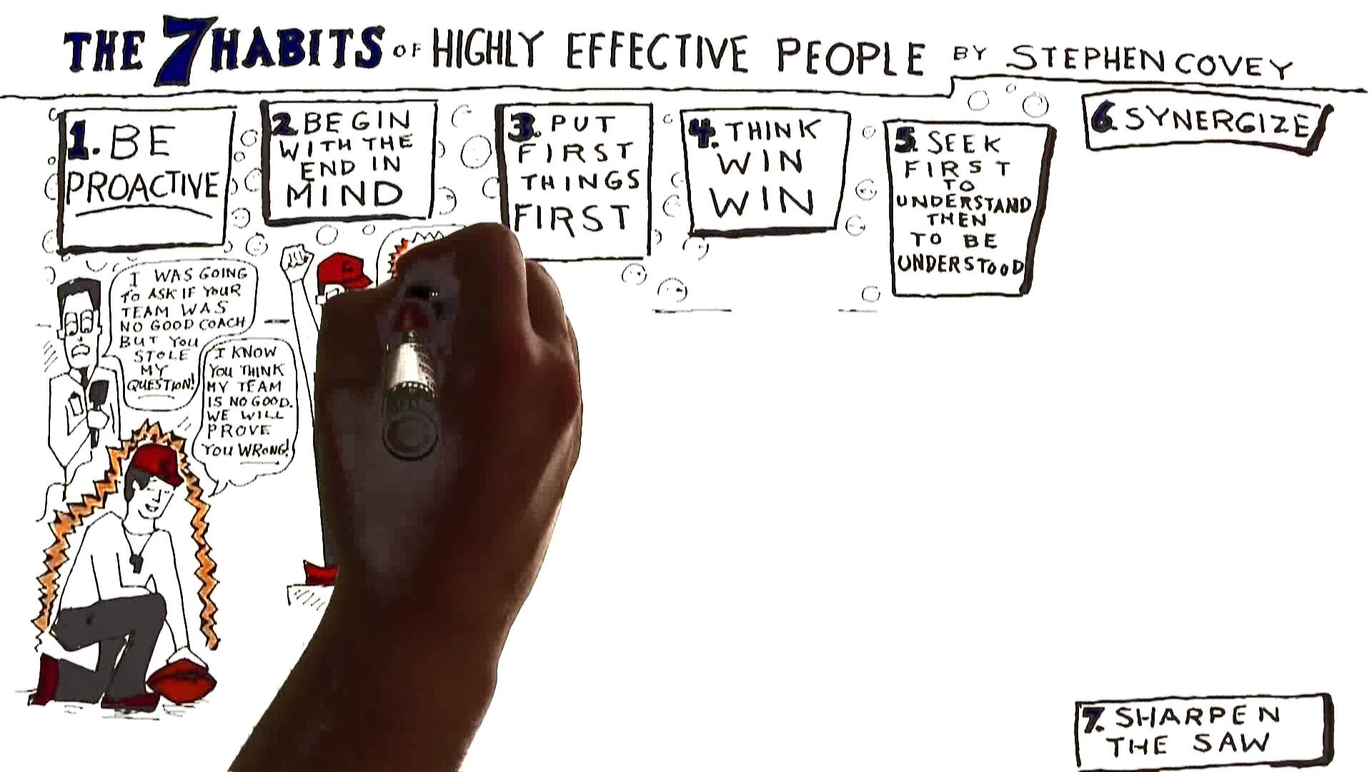 Video Review: The 7 Habits of Highly Effective People