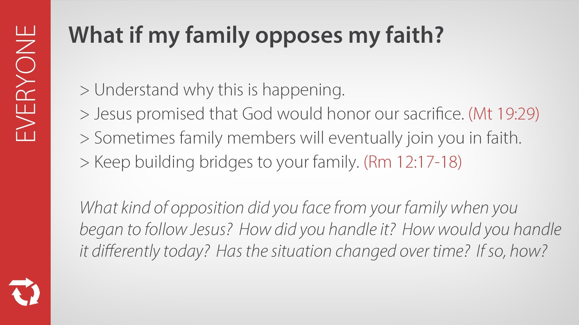 What if my Family Opposes my Faith?
