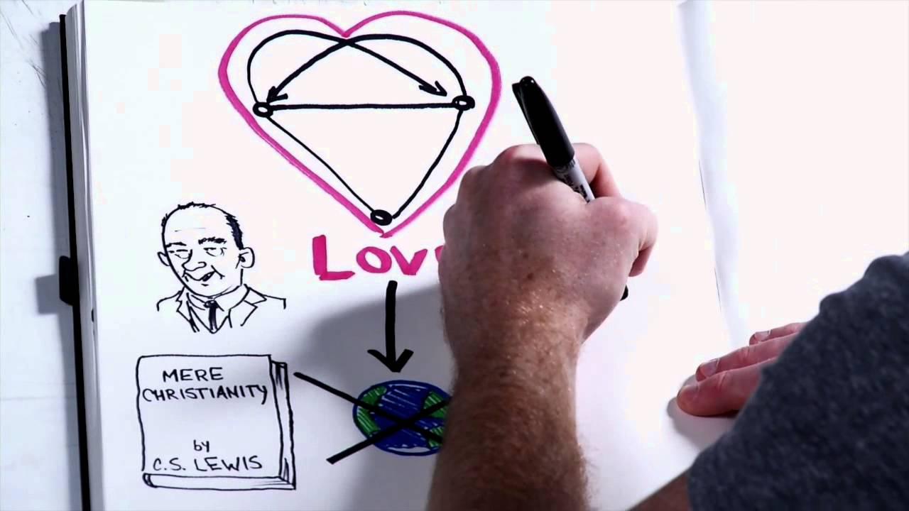 Who Is God? God as Trinity | pursueGOD org